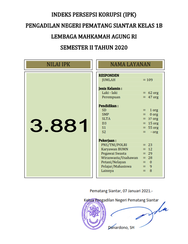Publikasi IKM sem II 2020